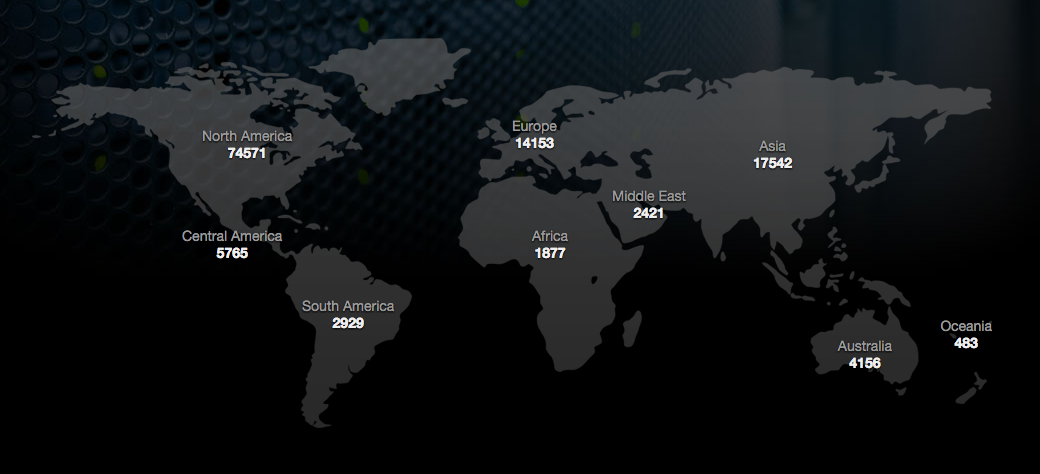 icdsoft-domains-by-country